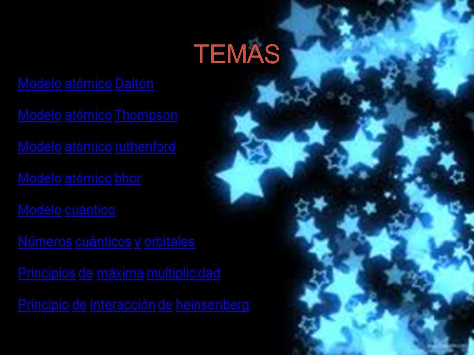 TEMAS ModeloModelo atómico DaltonatómicoDalton ModeloModelo atómico ThompsonatómicoThompson ModeloModelo atómico ruthenfordatómicoruthenford ModeloModelo atómico bhoratómicobhor ModeloModelo cuánticocuántico NúmerosNúmeros cuánticos y orbitalescuánticosyorbitales PrincipiosPrincipios de máxima multiplicidaddemáximamultiplicidad PrincipioPrincipio de interacción de heinsenbergdeinteraccióndeheinsenberg