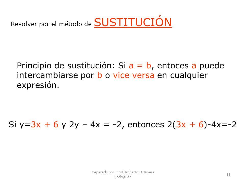 Preparado por: Prof.Roberto O. Rivera Rodríguez 12 El método de SUSTITUCIÓN 1.