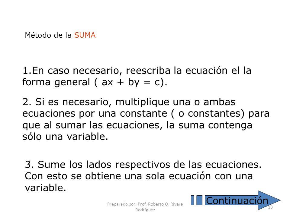 Preparado por: Prof.Roberto O. Rivera Rodríguez 19 Continuación 4.