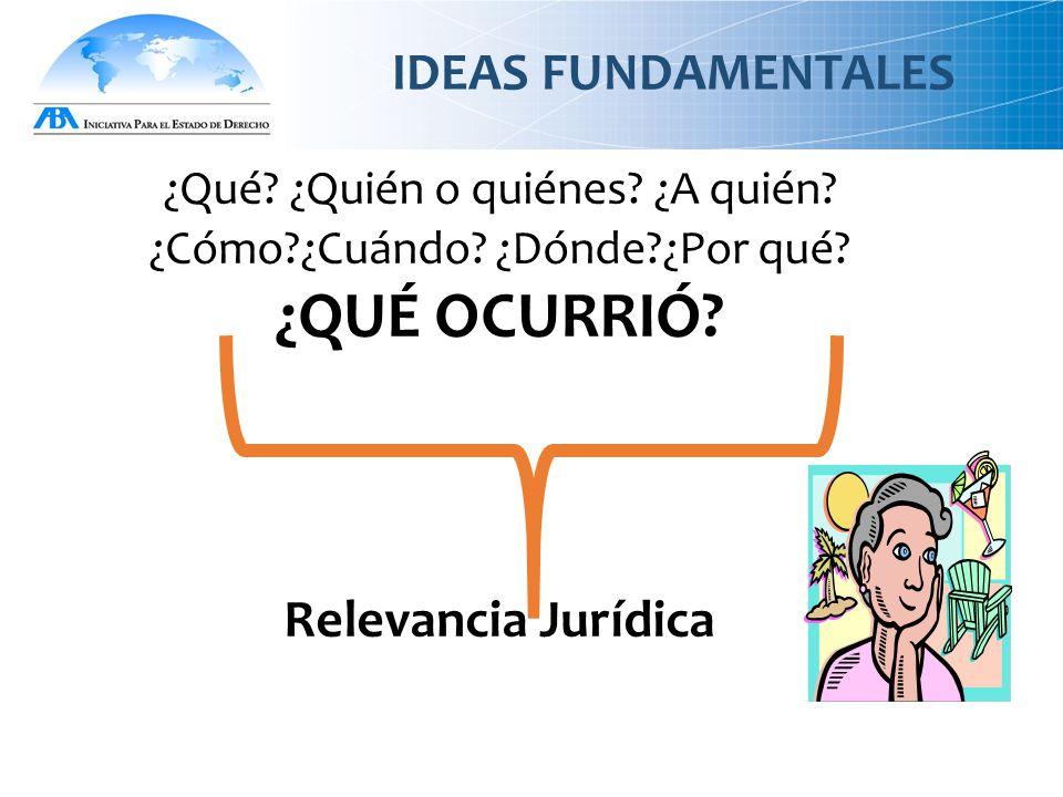 IDEAS FUNDAMENTALES ¿Qué. ¿Quién o quiénes. ¿A quién.
