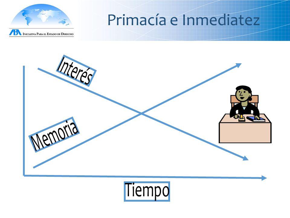 Primacía e Inmediatez