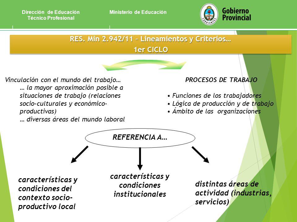 Ministerio de EducaciónDirección de Educación Técnico Profesional RES.