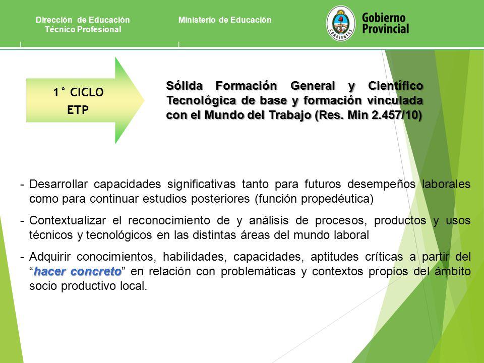 Ministerio de EducaciónDirección de Educación Técnico Profesional 1° CICLO ETP Sólida Formación General y Científico Tecnológica de base y formación vinculada con el Mundo del Trabajo (Res.
