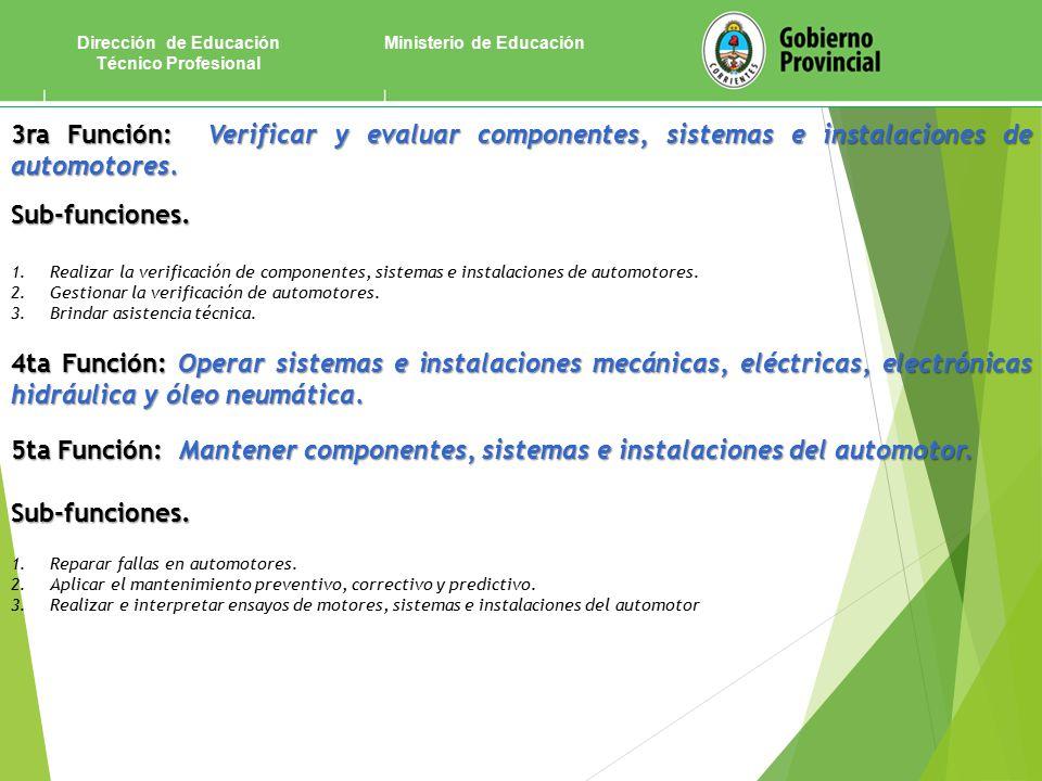 Ministerio de EducaciónDirección de Educación Técnico Profesional 3ra Función:Verificar y evaluar componentes, sistemas e instalaciones de automotores.