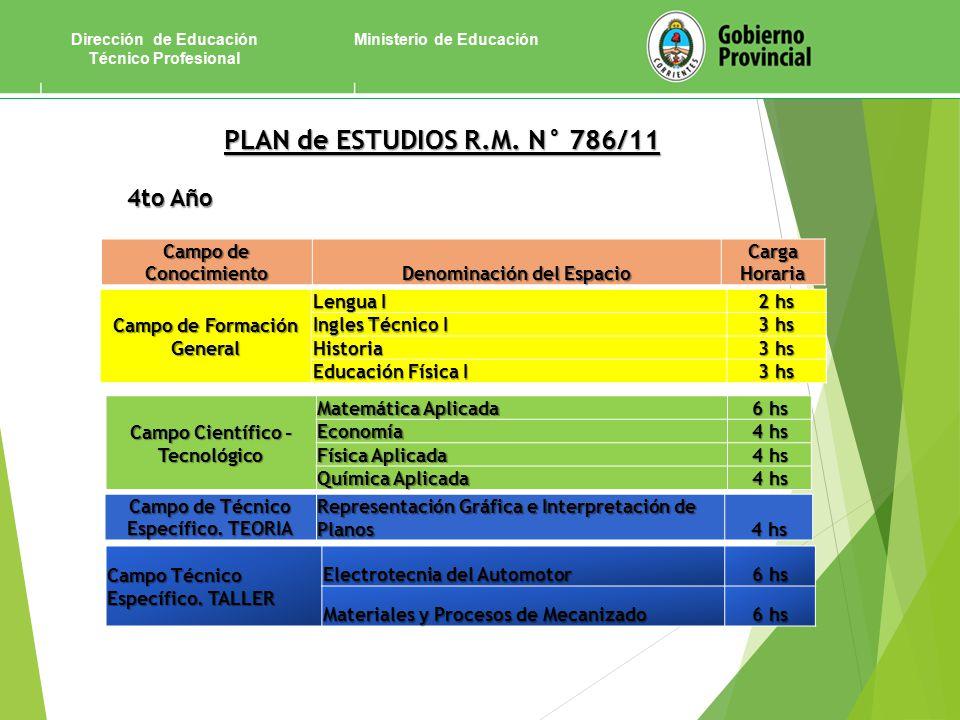 Ministerio de EducaciónDirección de Educación Técnico Profesional PLAN de ESTUDIOS R.M.