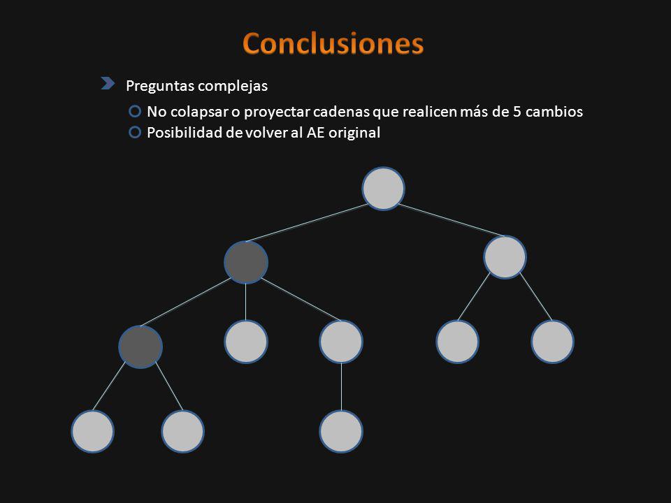 No colapsar o proyectar cadenas que realicen más de 5 cambios Preguntas complejas Posibilidad de volver al AE original
