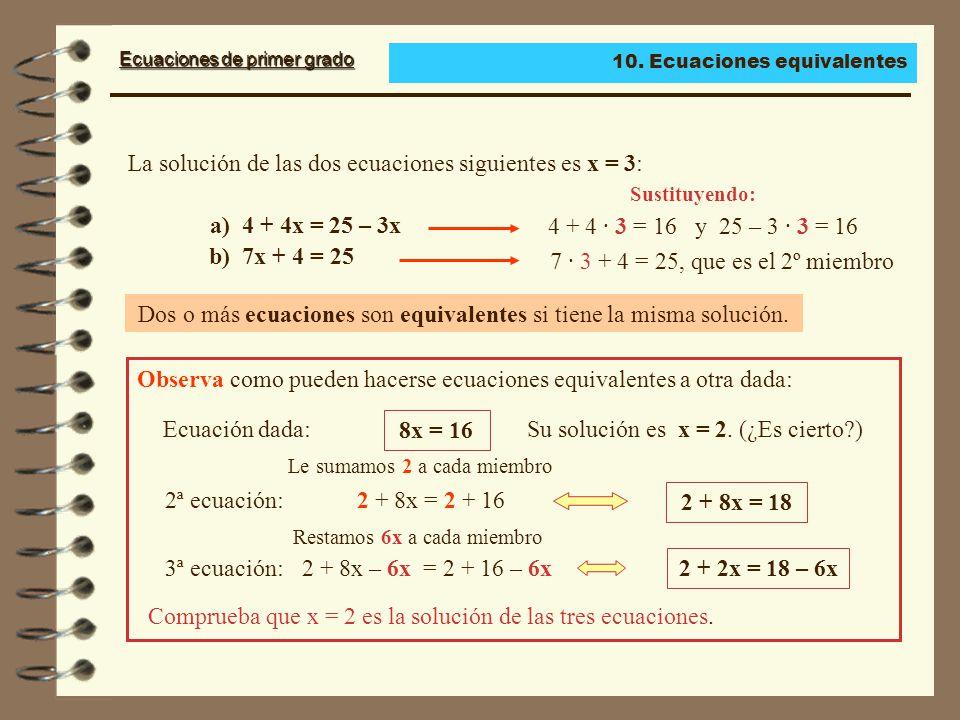 Ecuaciones de primer grado ¿Cuánto pesará el trozo de queso si la balanza está equilibrada..