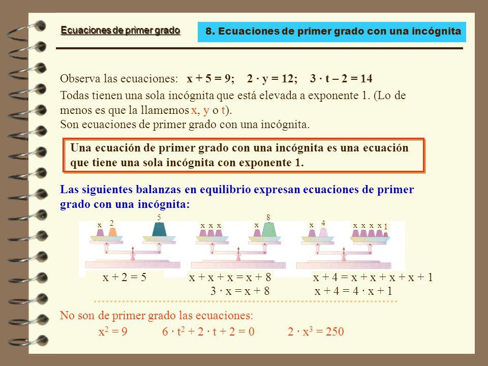 Ecuaciones de primer grado LEE Y COMPRENDE EL ENUNCIADO Hacemos un dibujo para representar la situación.
