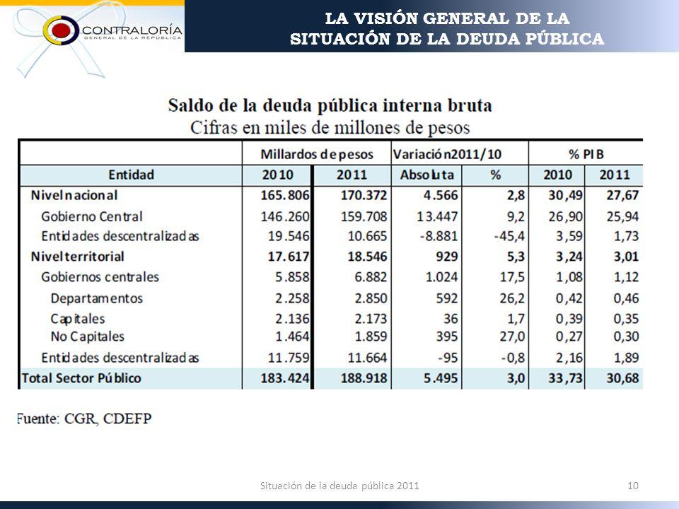 10Situación de la deuda pública 2011 LA VISIÓN GENERAL DE LA SITUACIÓN DE LA DEUDA PÚBLICA