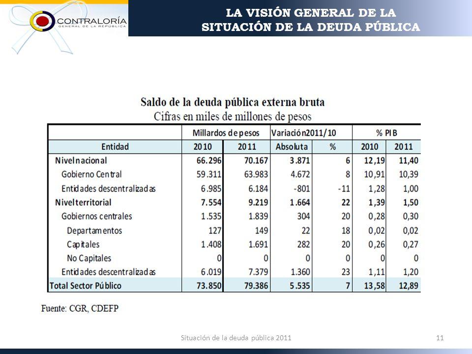 11Situación de la deuda pública 2011 LA VISIÓN GENERAL DE LA SITUACIÓN DE LA DEUDA PÚBLICA