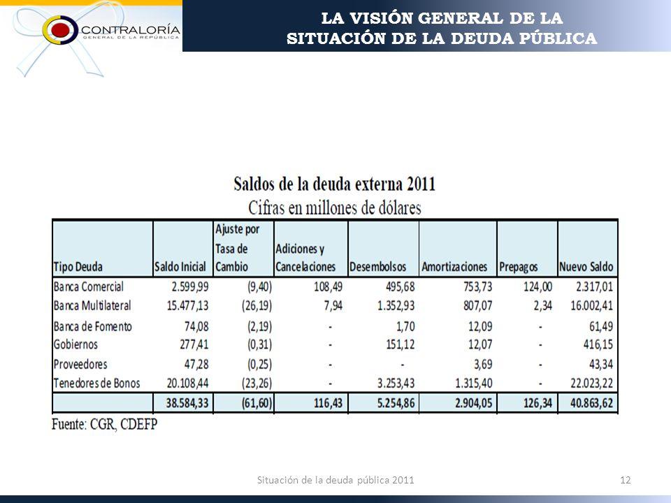 12Situación de la deuda pública 2011 LA VISIÓN GENERAL DE LA SITUACIÓN DE LA DEUDA PÚBLICA
