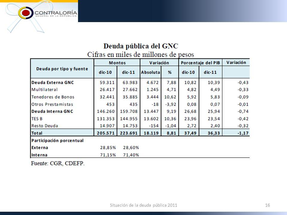 16Situación de la deuda pública 2011