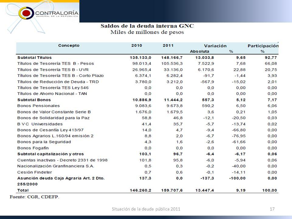 17Situación de la deuda pública 2011