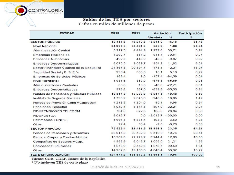 19Situación de la deuda pública 2011