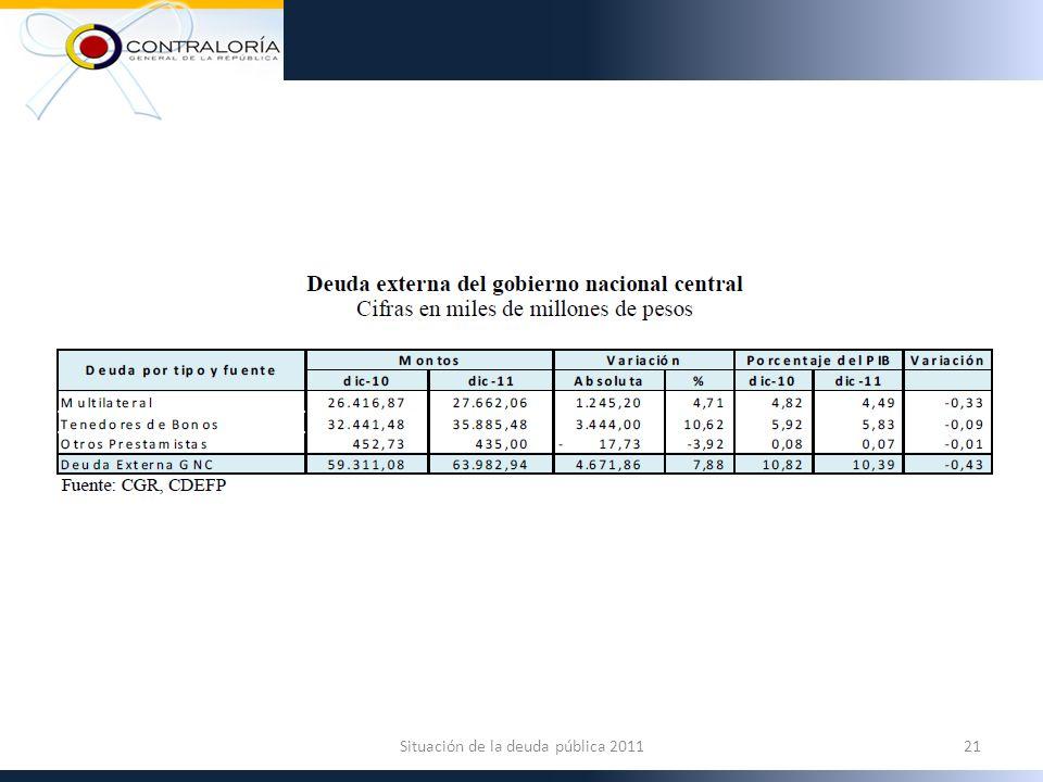 21Situación de la deuda pública 2011