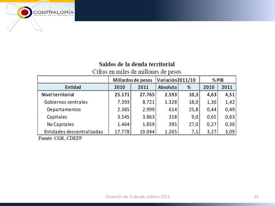 25Situación de la deuda pública 2011