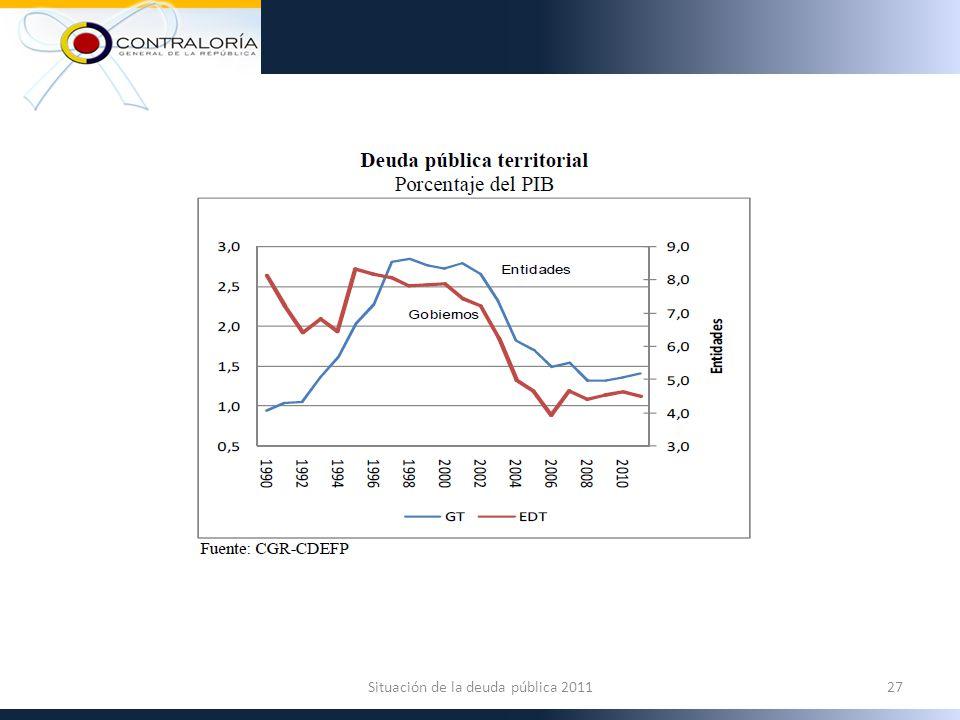 27Situación de la deuda pública 2011