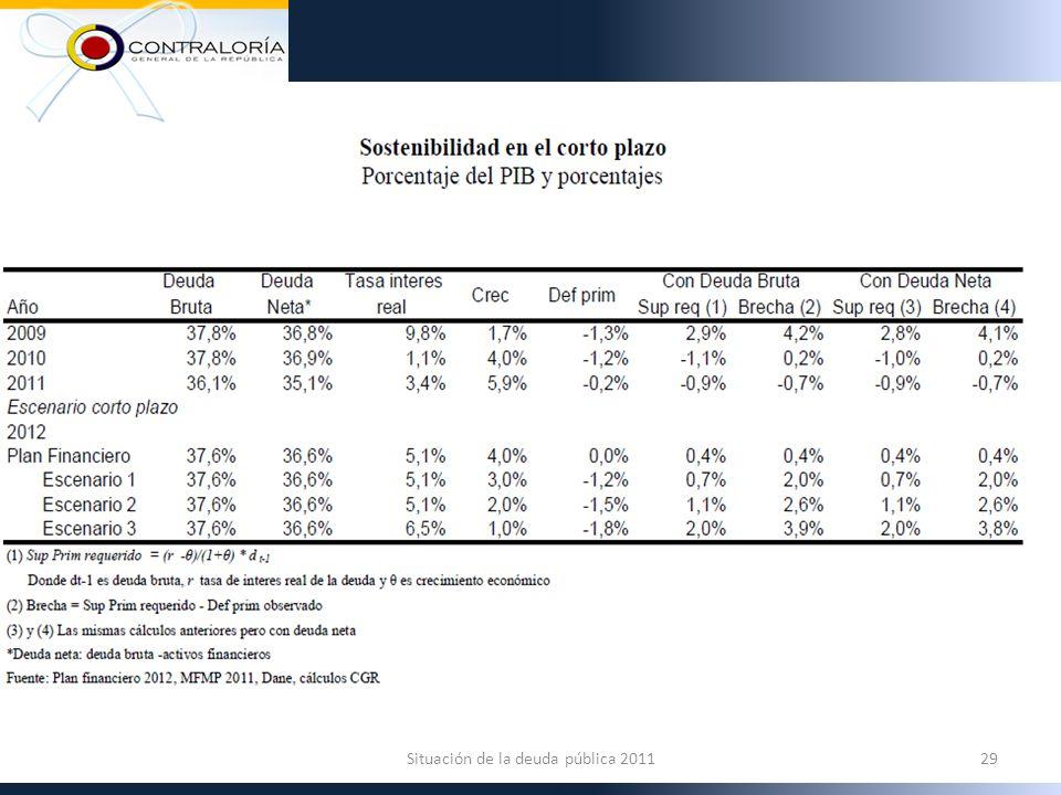 29Situación de la deuda pública 2011