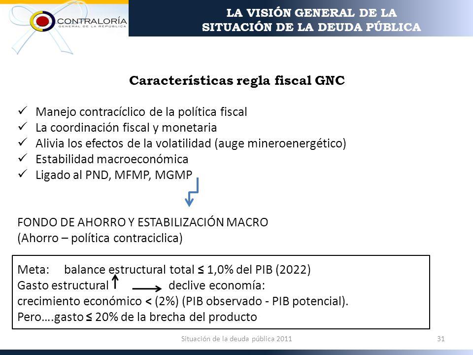 Características regla fiscal GNC Manejo contracíclico de la política fiscal La coordinación fiscal y monetaria Alivia los efectos de la volatilidad (auge mineroenergético) Estabilidad macroeconómica Ligado al PND, MFMP, MGMP FONDO DE AHORRO Y ESTABILIZACIÓN MACRO (Ahorro – política contraciclica) Meta: balance estructural total ≤ 1,0% del PIB (2022) Gasto estructural declive economía: crecimiento económico < (2%) (PIB observado - PIB potencial).