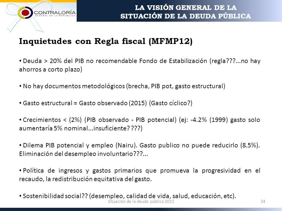Inquietudes con Regla fiscal (MFMP12) Deuda > 20% del PIB no recomendable Fondo de Estabilización (regla ...no hay ahorros a corto plazo) No hay documentos metodológicos (brecha, PIB pot, gasto estructural) Gasto estructural = Gasto observado (2015) (Gasto cíclico ) Crecimientos < (2%) (PIB observado - PIB potencial) (ej: -4.2% (1999) gasto solo aumentaría 5% nominal...insuficiente.
