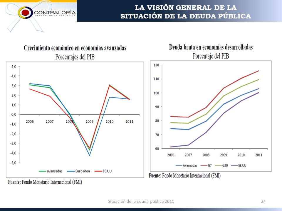 37Situación de la deuda pública 2011 LA VISIÓN GENERAL DE LA SITUACIÓN DE LA DEUDA PÚBLICA