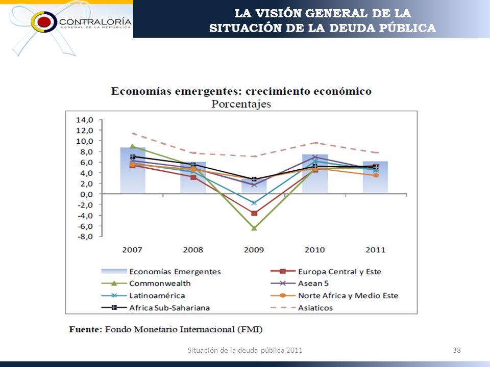 38Situación de la deuda pública 2011 LA VISIÓN GENERAL DE LA SITUACIÓN DE LA DEUDA PÚBLICA