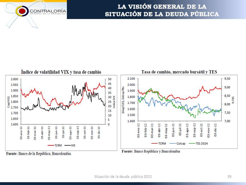 39Situación de la deuda pública 2011 LA VISIÓN GENERAL DE LA SITUACIÓN DE LA DEUDA PÚBLICA