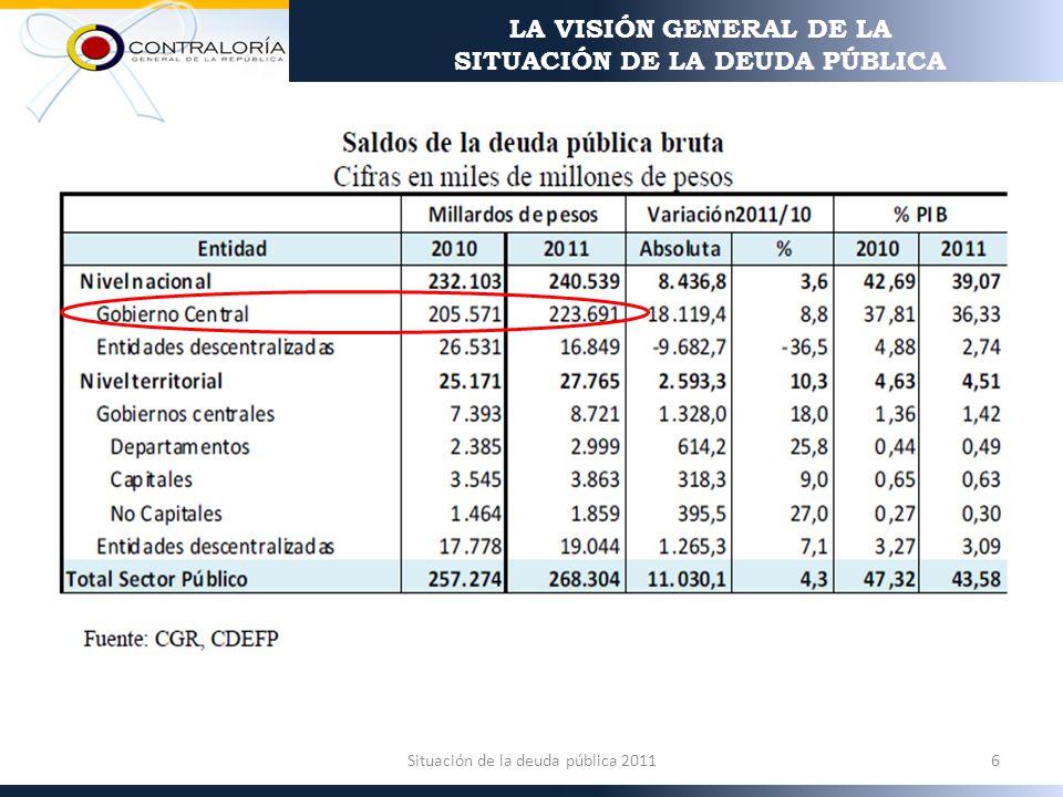 6Situación de la deuda pública 2011 LA VISIÓN GENERAL DE LA SITUACIÓN DE LA DEUDA PÚBLICA