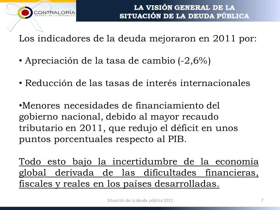 Los indicadores de la deuda mejoraron en 2011 por: Apreciación de la tasa de cambio (-2,6%) Reducción de las tasas de interés internacionales Menores necesidades de financiamiento del gobierno nacional, debido al mayor recaudo tributario en 2011, que redujo el déficit en unos puntos porcentuales respecto al PIB.