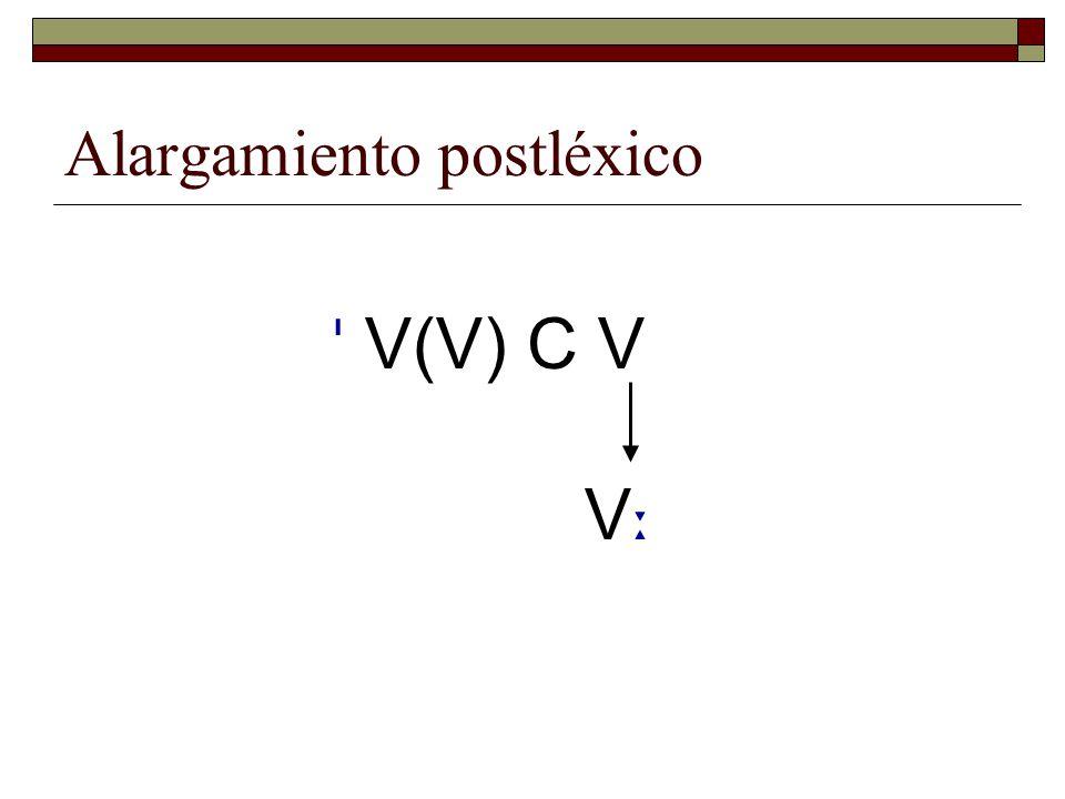 Propuesta: tal duración no es fonémica, no es parte de la representación mental de los hablantes  No es V+V como decía Moser & Moser 1965