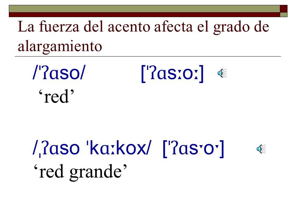 Alargamiento postléxico ˈ V(V) C V V ː