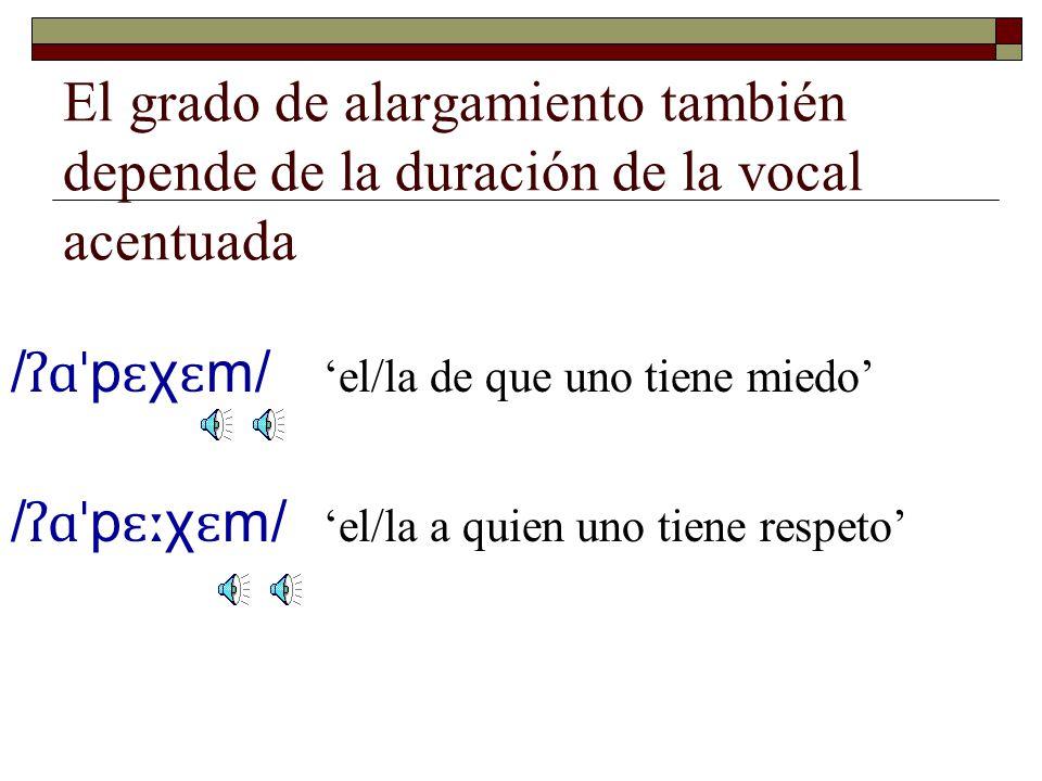 El grado de alargamiento también depende de la duración de la vocal acentuada  La consonante en ˈ VC se alarga más que la consonante en ˈ V ː C