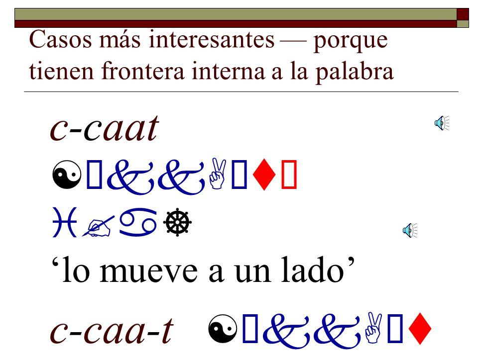 Casos más interesantes — porque tienen frontera interna a la palabra cootaj [ÈkoùtùAùx] 'hormiga' coo-taj [ÈkoùtAx] 'peces guitarra'