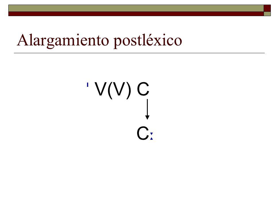 Propuesta: tal duración no es fonémica, no es parte de la representación mental de los hablantes  No es C+C como decía Moser y Moser 1965 Moser, Edward W.