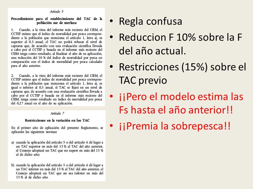 Regla confusa Reduccion F 10% sobre la F del año actual.