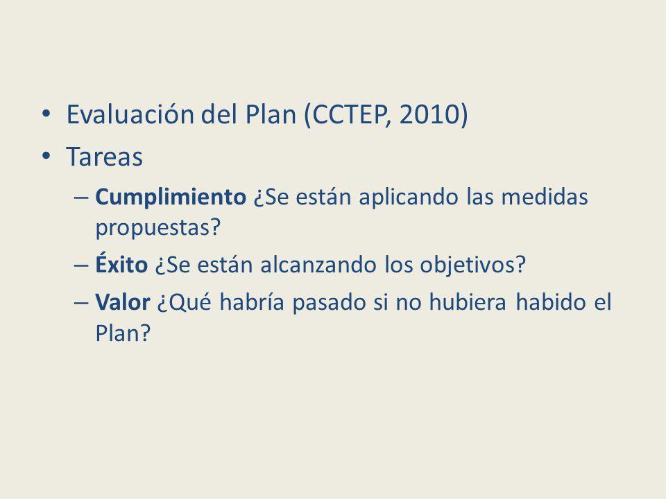 Evaluación del Plan (CCTEP, 2010) Tareas – Cumplimiento ¿Se están aplicando las medidas propuestas.