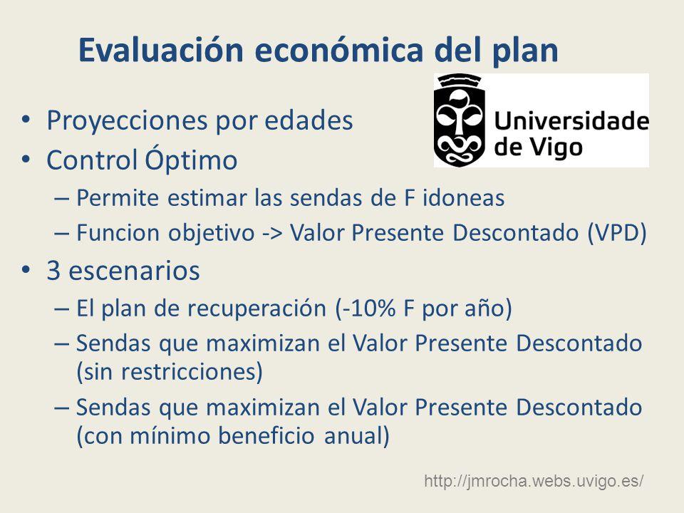 Evaluación económica del plan Proyecciones por edades Control Óptimo – Permite estimar las sendas de F idoneas – Funcion objetivo -> Valor Presente Descontado (VPD) 3 escenarios – El plan de recuperación (-10% F por año) – Sendas que maximizan el Valor Presente Descontado (sin restricciones) – Sendas que maximizan el Valor Presente Descontado (con mínimo beneficio anual) http://jmrocha.webs.uvigo.es/