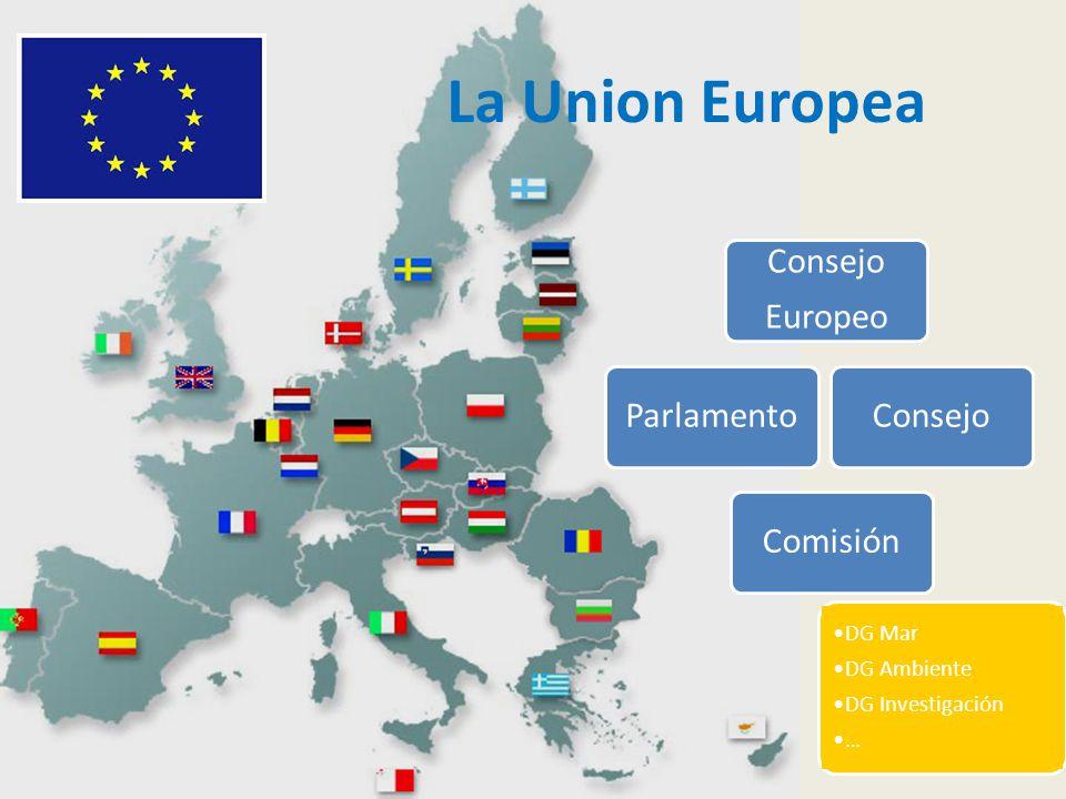 La Union Europea Parlamento Consejo Europeo ComisiónConsejo DG Mar DG Ambiente DG Investigación …