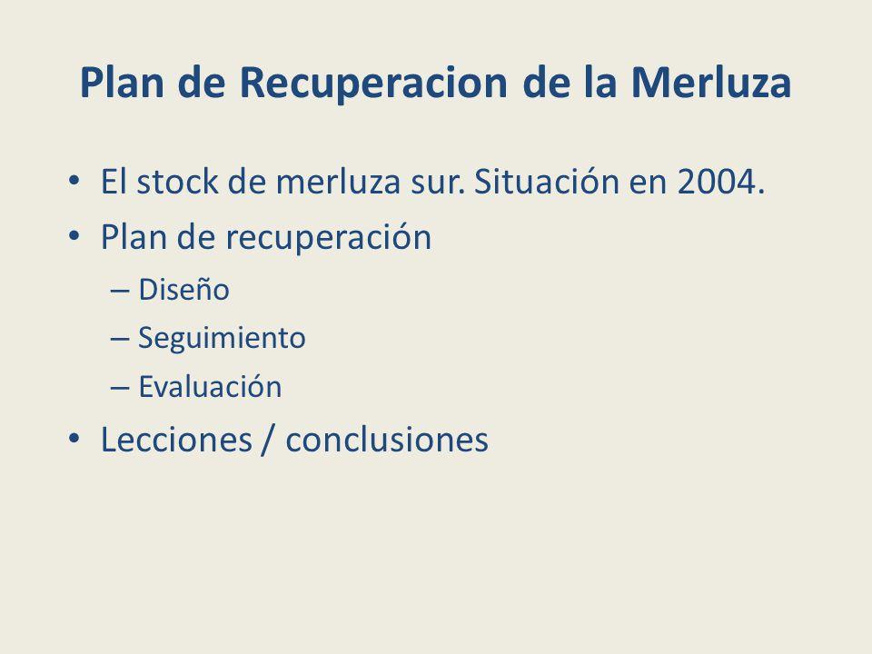 Plan de Recuperacion de la Merluza El stock de merluza sur.