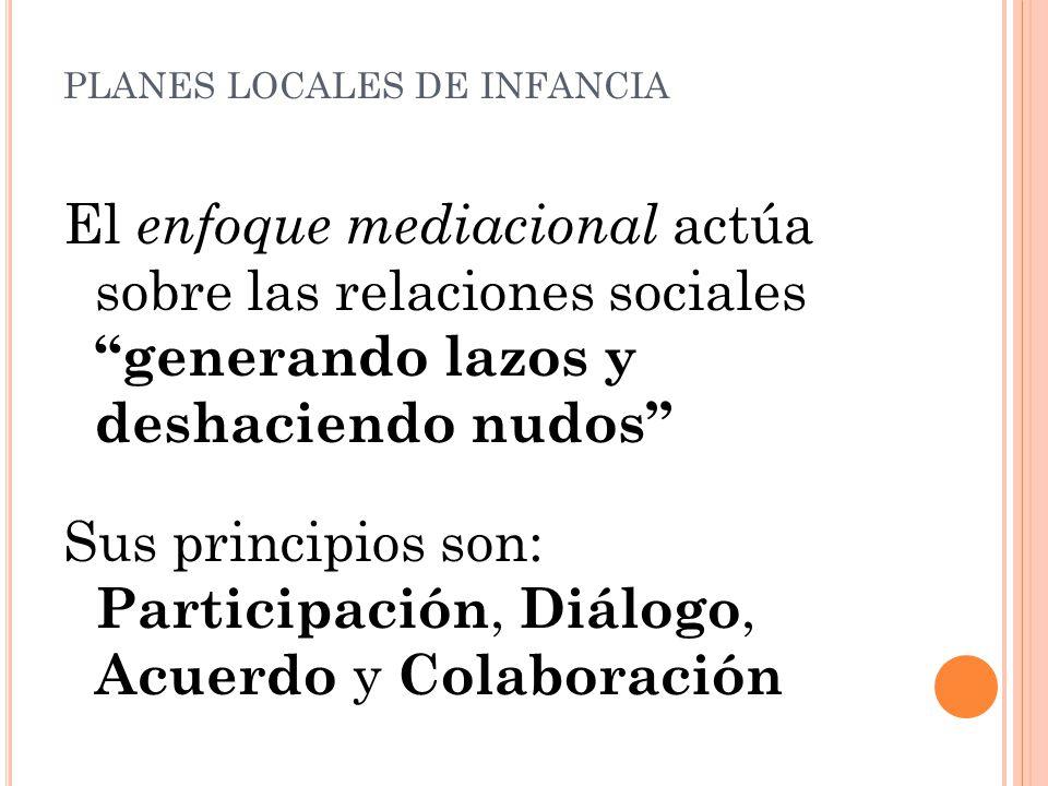El enfoque mediacional actúa sobre las relaciones sociales generando lazos y deshaciendo nudos Sus principios son: Participación, Diálogo, Acuerdo y Colaboración PLANES LOCALES DE INFANCIA