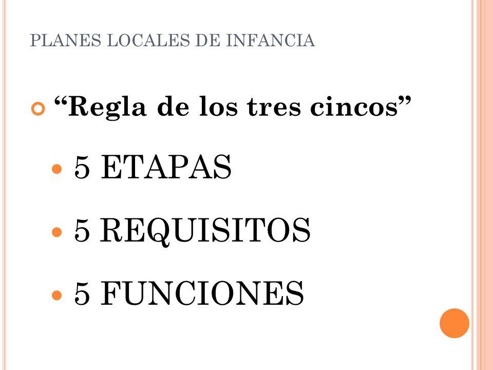 Regla de los tres cincos 5 ETAPAS 5 REQUISITOS 5 FUNCIONES PLANES LOCALES DE INFANCIA