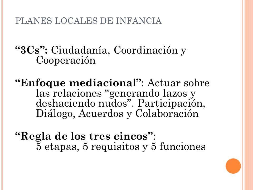 3Cs : Ciudadanía, Coordinación y Cooperación Enfoque mediacional : Actuar sobre las relaciones generando lazos y deshaciendo nudos .