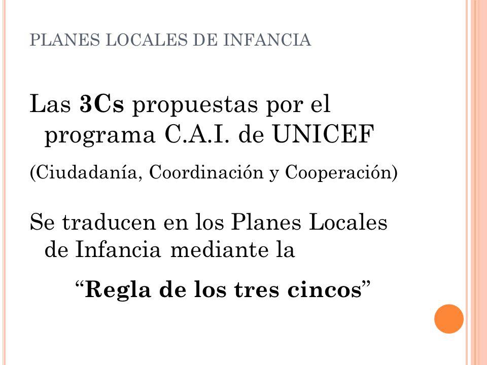 Las 3Cs propuestas por el programa C.A.I.
