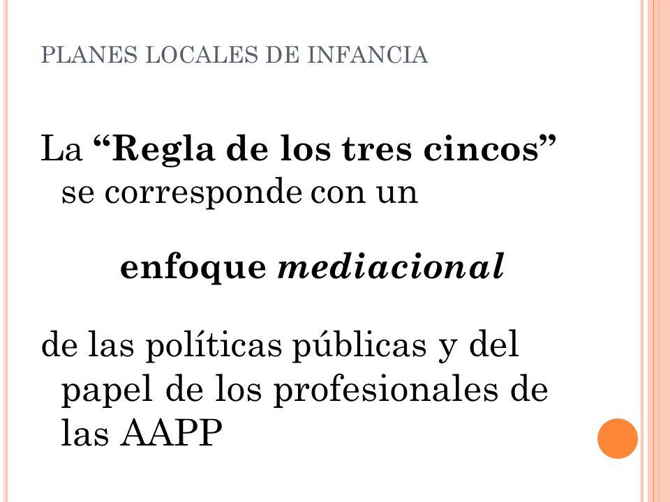 La Regla de los tres cincos se corresponde con un enfoque mediacional de las políticas públicas y del papel de los profesionales de las AAPP PLANES LOCALES DE INFANCIA