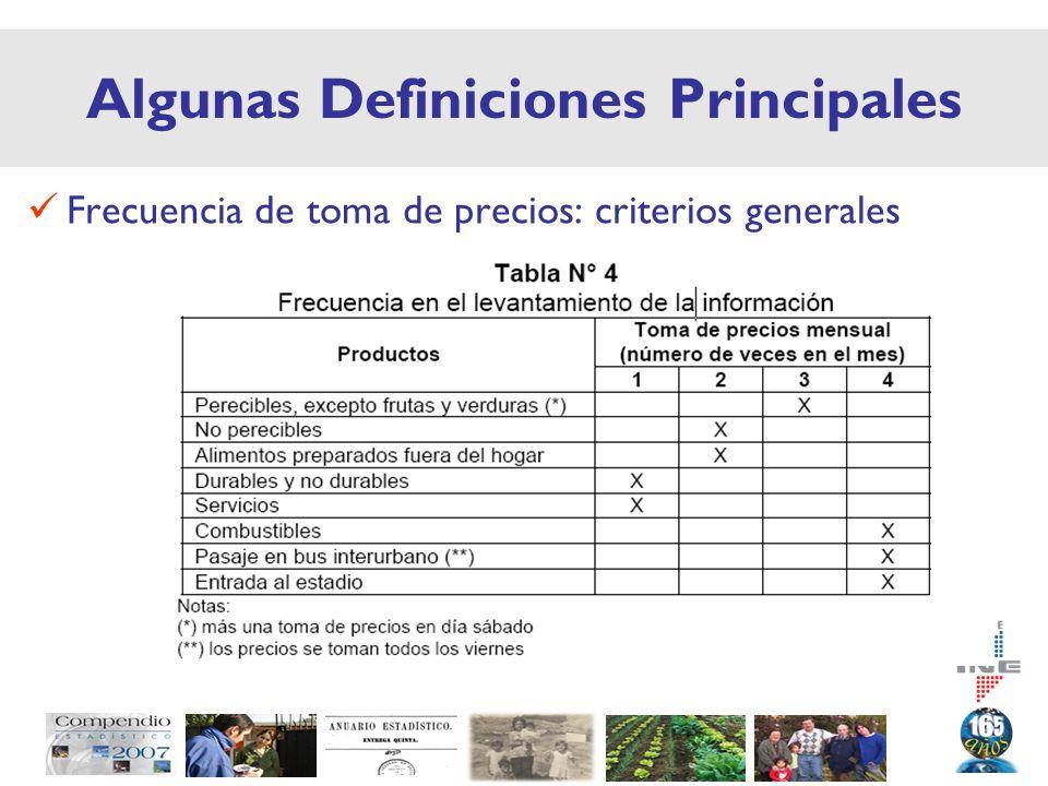 Algunas Definiciones Principales Frecuencia de toma de precios: criterios generales