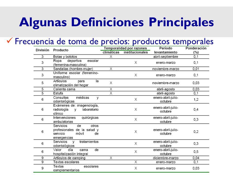 Algunas Definiciones Principales Frecuencia de toma de precios: productos temporales
