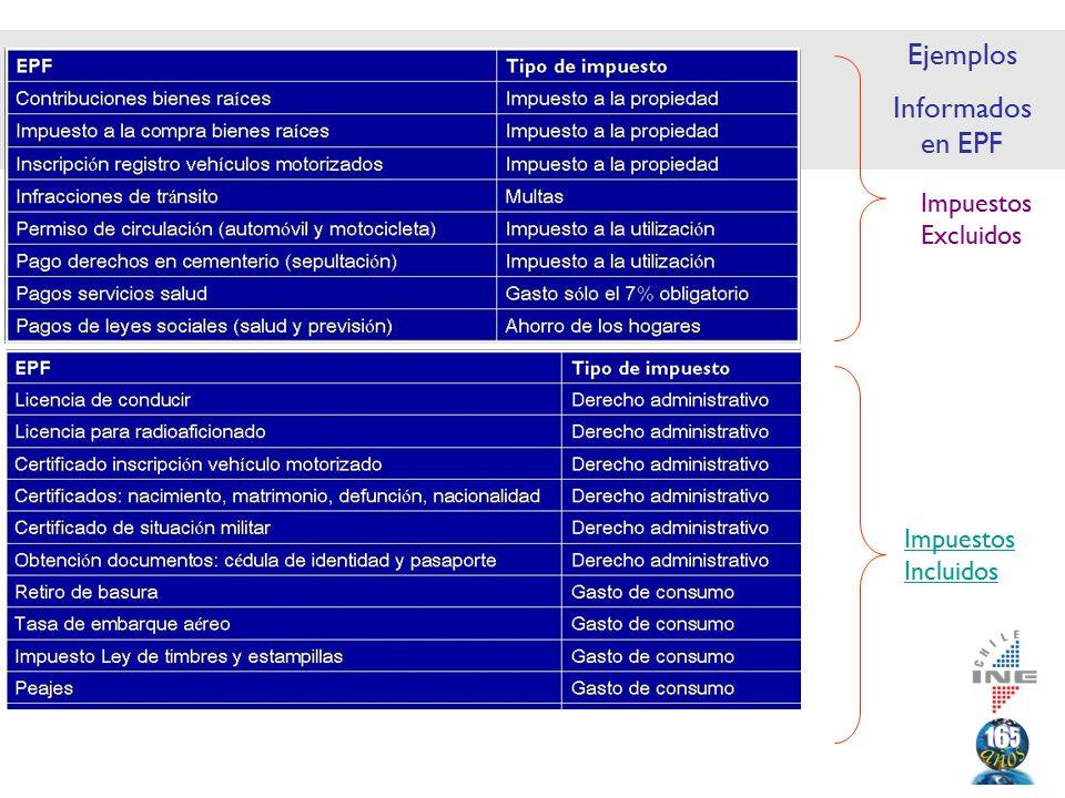 Impuestos Excluidos Impuestos Incluidos Ejemplos Informados en EPF