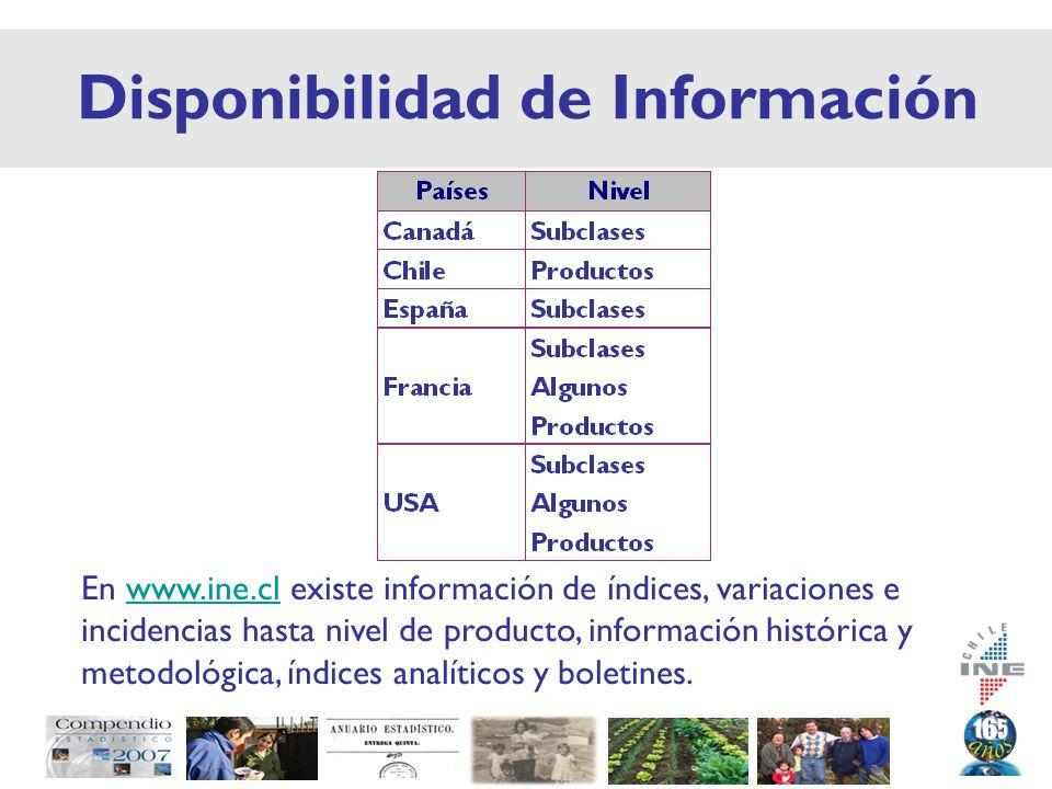 Disponibilidad de Información En www.ine.cl existe información de índices, variaciones e incidencias hasta nivel de producto, información histórica y metodológica, índices analíticos y boletines.www.ine.cl