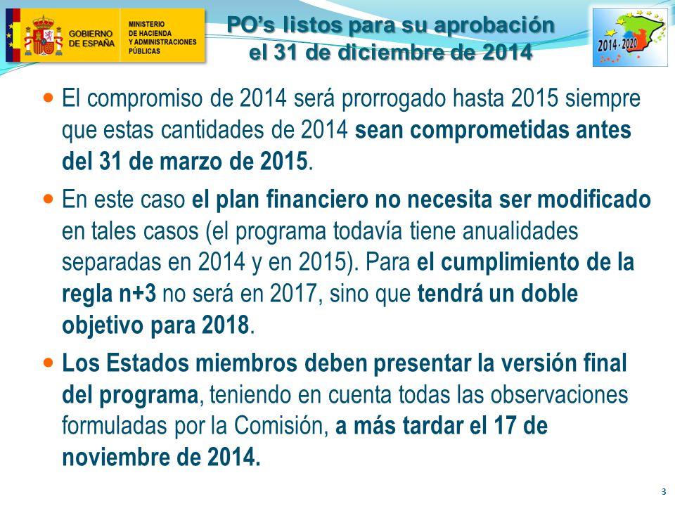 PO's listos para su aprobación el 31 de diciembre de 2014 El compromiso de 2014 será prorrogado hasta 2015 siempre que estas cantidades de 2014 sean comprometidas antes del 31 de marzo de 2015.