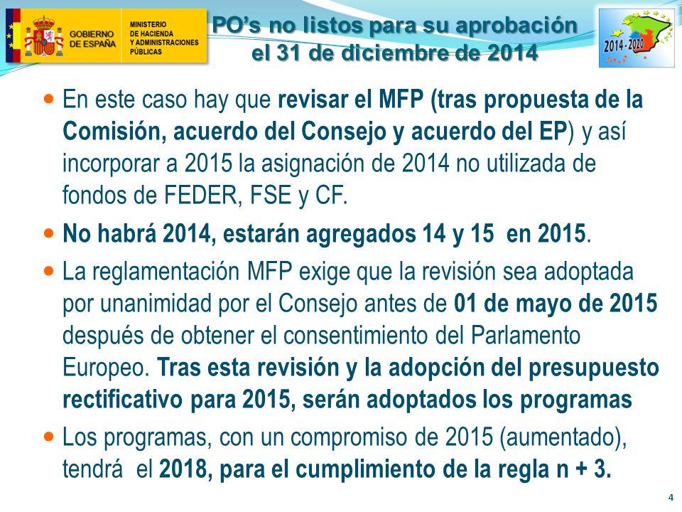 PO's no listos para su aprobación el 31 de diciembre de 2014 En este caso hay que revisar el MFP (tras propuesta de la Comisión, acuerdo del Consejo y acuerdo del EP ) y así incorporar a 2015 la asignación de 2014 no utilizada de fondos de FEDER, FSE y CF.